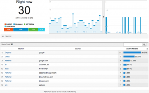 Google Analytics Real-Time