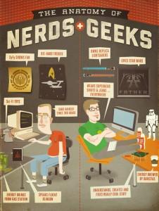 Nerd & Geeks