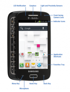 Samsung Galaxy S Relay 4G - Front