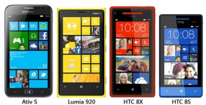 Comparativa Windows Phone 8