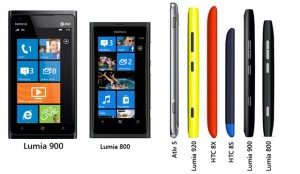 Comparativa Windows Phone 8 - Perfil
