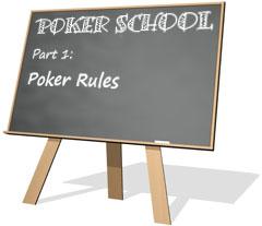 Poker Rules Blackboard