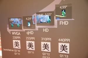 Samsung - CES 2013