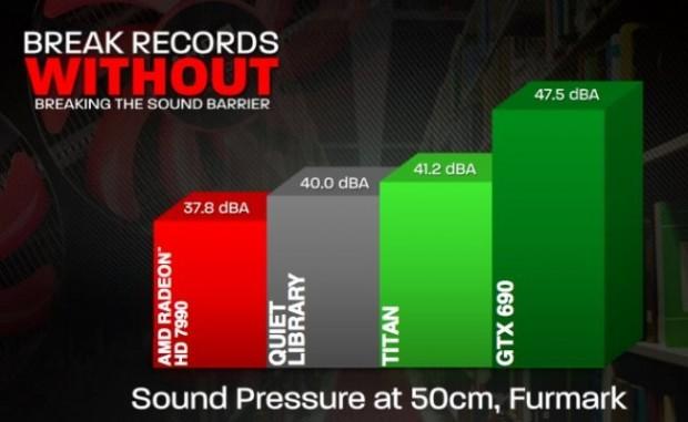 amd-7990-sonido