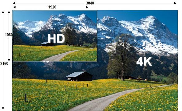resolucion-4k-vs-1080p