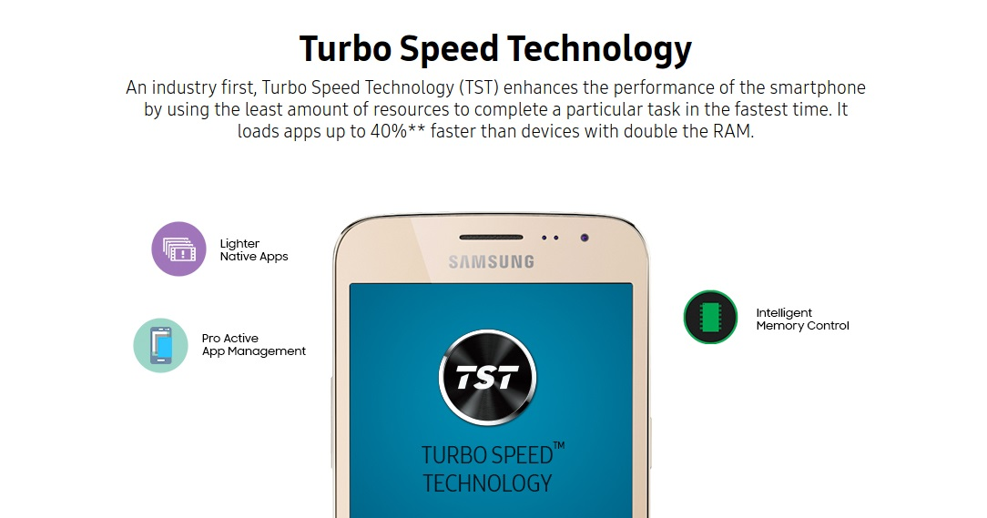 Turbo Speed Technology2