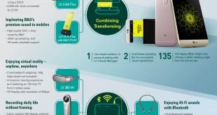 LG-G5 3