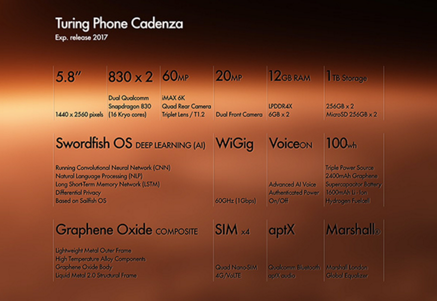 Turing Phone Cadenza 2