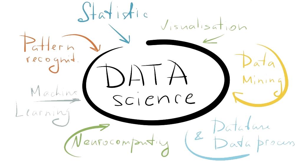phd thesis on big data