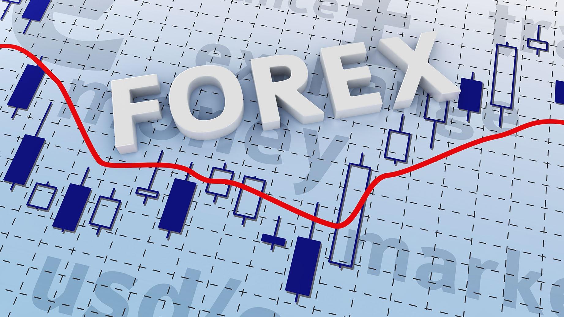 Forex plataforma de inversión