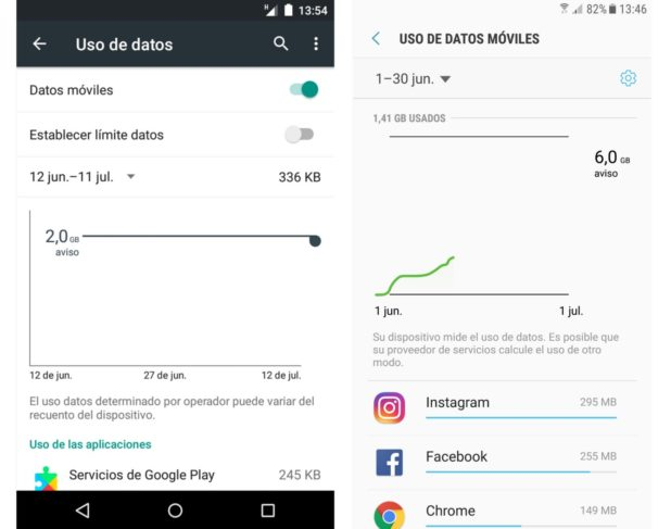 ahorrar datos moviles en android
