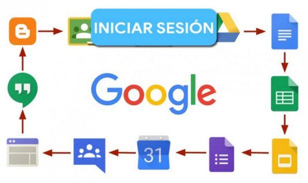 iniciar sesion en google sin contraseña